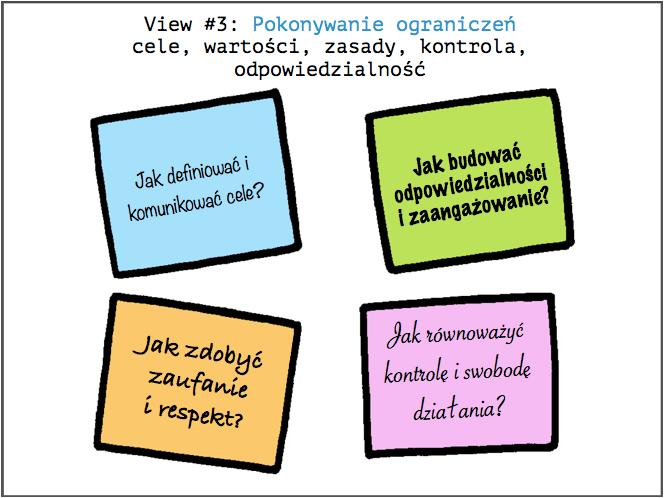 agenda-align-constraints